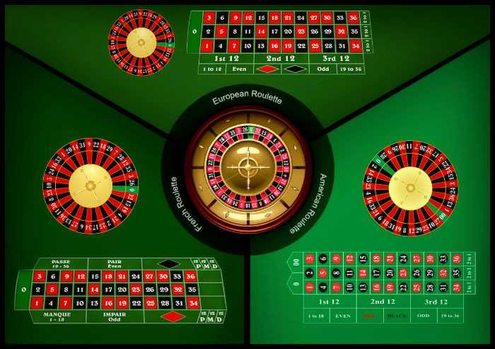 , How to play roulette at the casino. The most popular variations of roulette